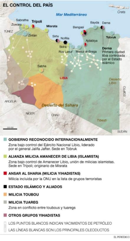 Libia-mapa-poder