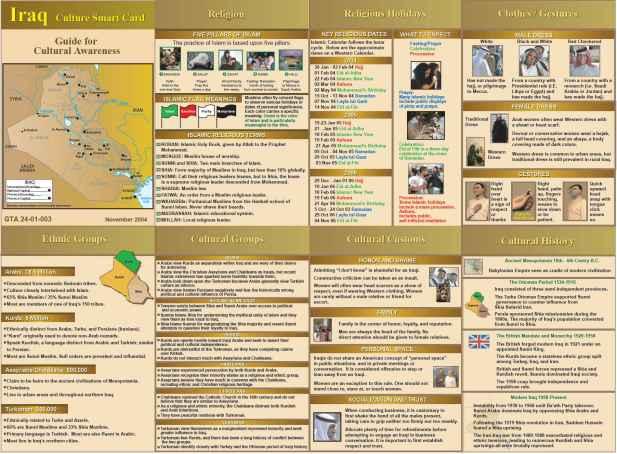 iraq-culture-smart-card-01